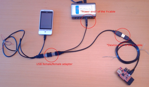 Enable USB-Host Controller on any Android Samsung HTC Motorola