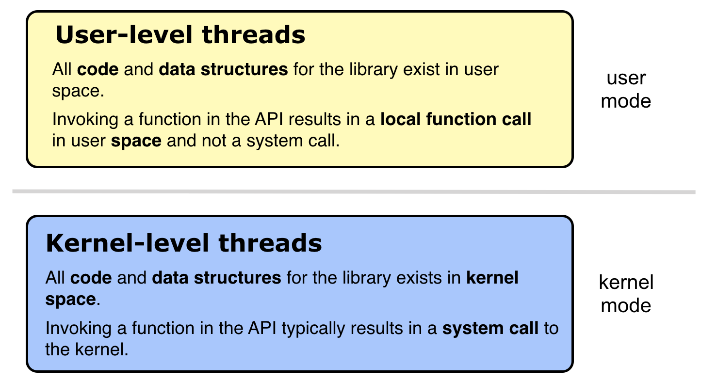 Implementing threads :: Operating systems 2018